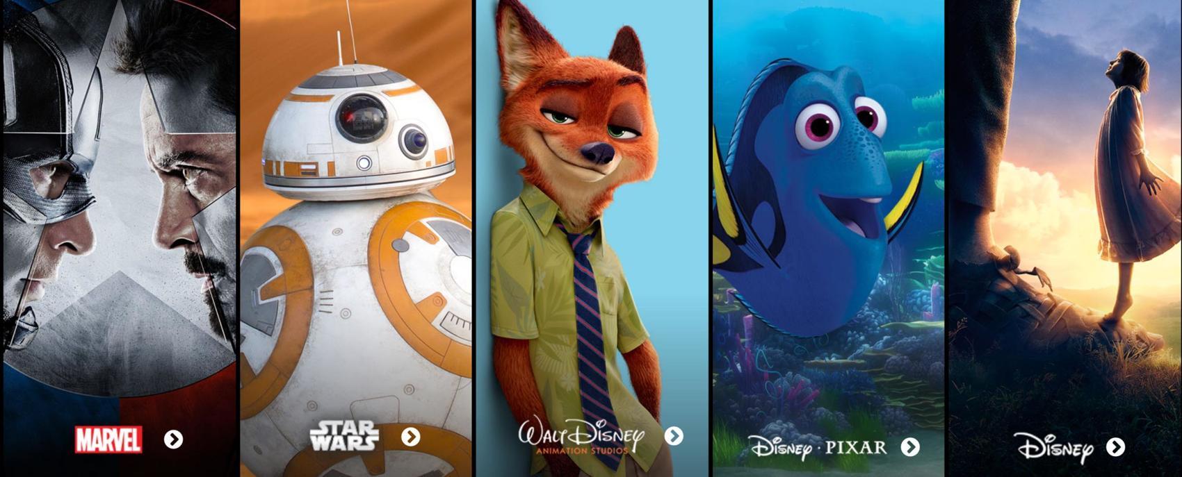 Animowane postaci